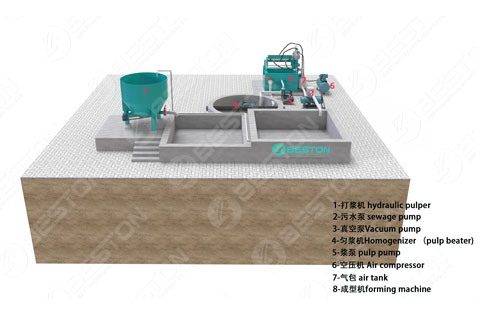 Get Reasonable Egg Tray Making Machine Price in India from Beston
