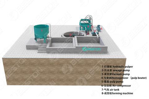 Automatic Egg Tray Machine Design